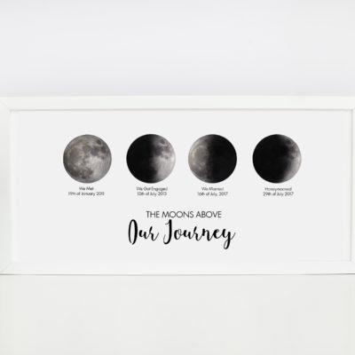 Lunar phases print