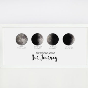 The moons above our joruney