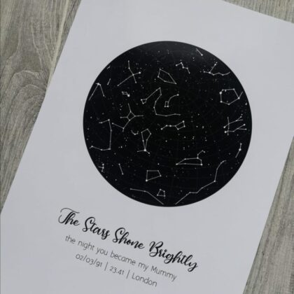 Star constellation for mother